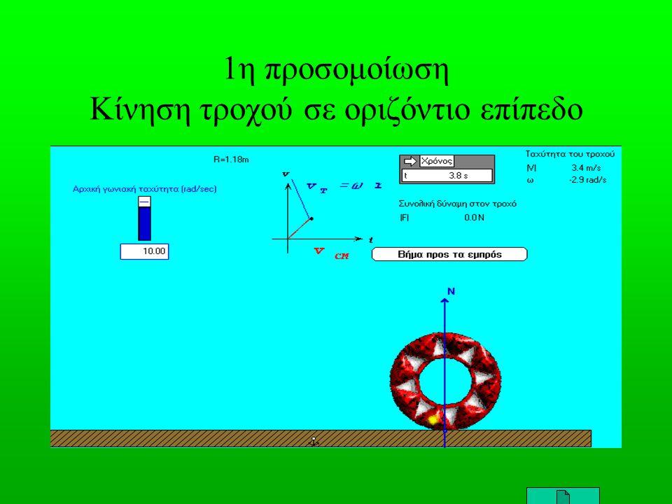 1η προσομοίωση Κίνηση τροχού σε οριζόντιο επίπεδο