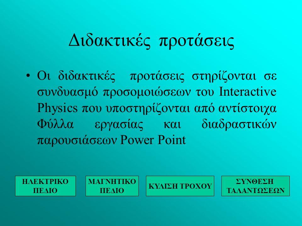 Διδακτικές προτάσεις Οι διδακτικές προτάσεις στηρίζονται σε συνδυασμό προσομοιώσεων του Interactive Physics που υποστηρίζονται από αντίστοιχα Φύλλα ερ