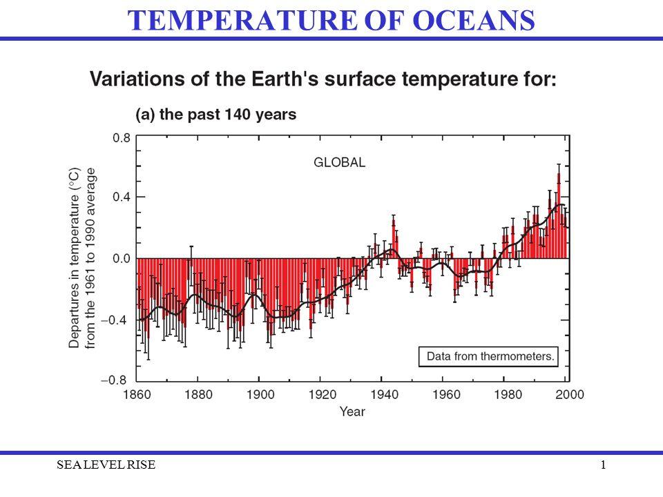 SEA LEVEL RISE1 TEMPERATURE OF OCEANS