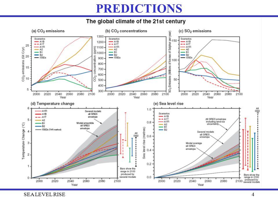 SEA LEVEL RISE4 PREDICTIONS