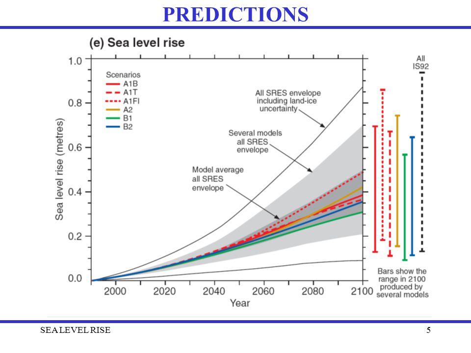 SEA LEVEL RISE5 PREDICTIONS