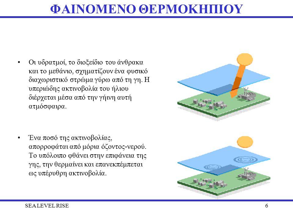 Οι υδρατμοί, το διοξείδιο του άνθρακα και το μεθάνιο, σχηματίζουν ένα φυσικό διαχωριστικό στρώμα γύρω από τη γη.