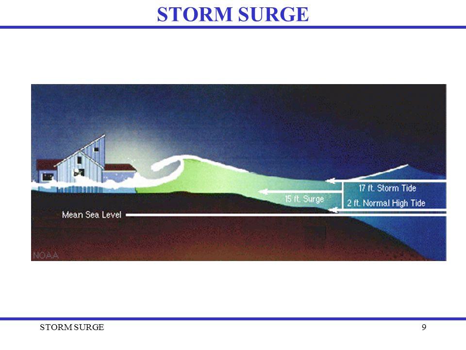 STORM SURGE9