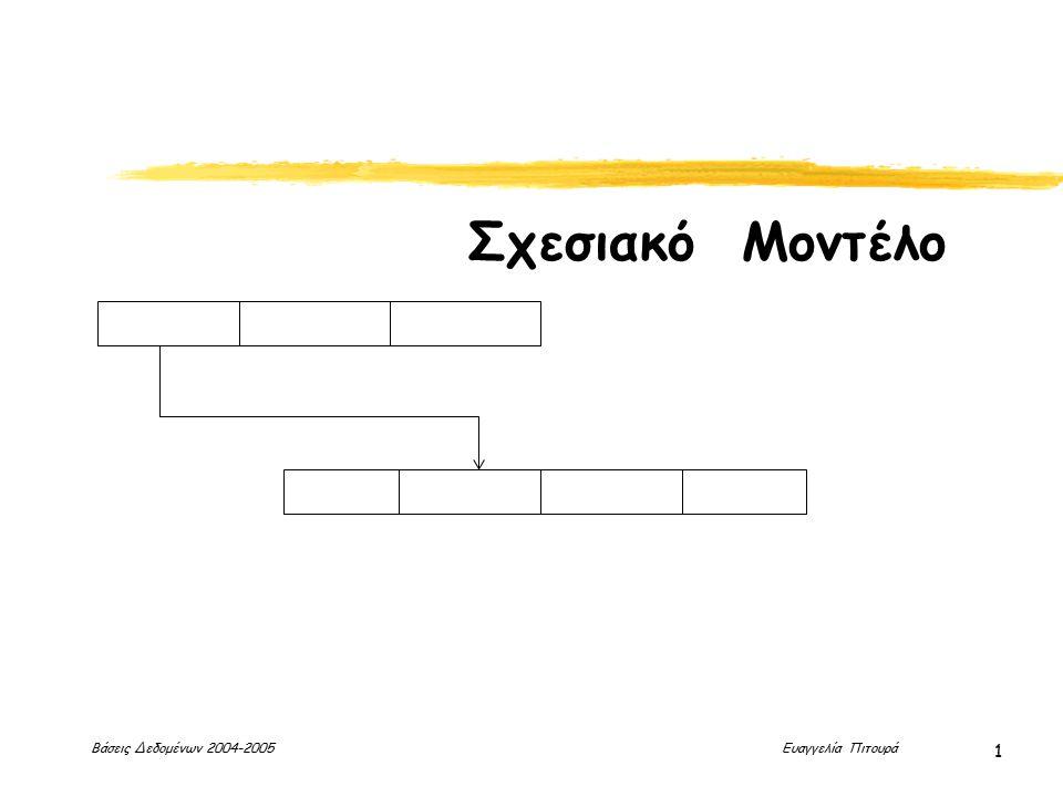 Βάσεις Δεδομένων 2004-2005 Ευαγγελία Πιτουρά 1 Σχεσιακό Μοντέλο