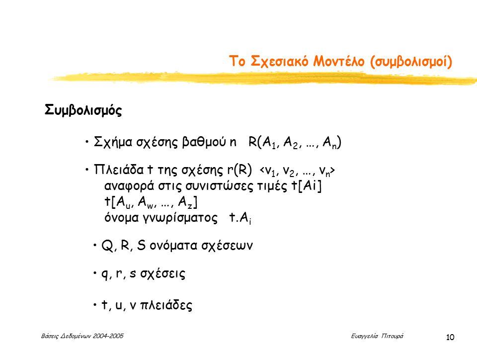 Βάσεις Δεδομένων 2004-2005 Ευαγγελία Πιτουρά 10 Το Σχεσιακό Μοντέλο (συμβολισμοί) Συμβολισμός Σχήμα σχέσης βαθμού n R(A 1, A 2, …, A n ) Πλειάδα t της σχέσης r(R) αναφορά στις συνιστώσες τιμές t[Ai] t[A u, A w, …, A z ] όνομα γνωρίσματος t.A i Q, R, S ονόματα σχέσεων q, r, s σχέσεις t, u, v πλειάδες