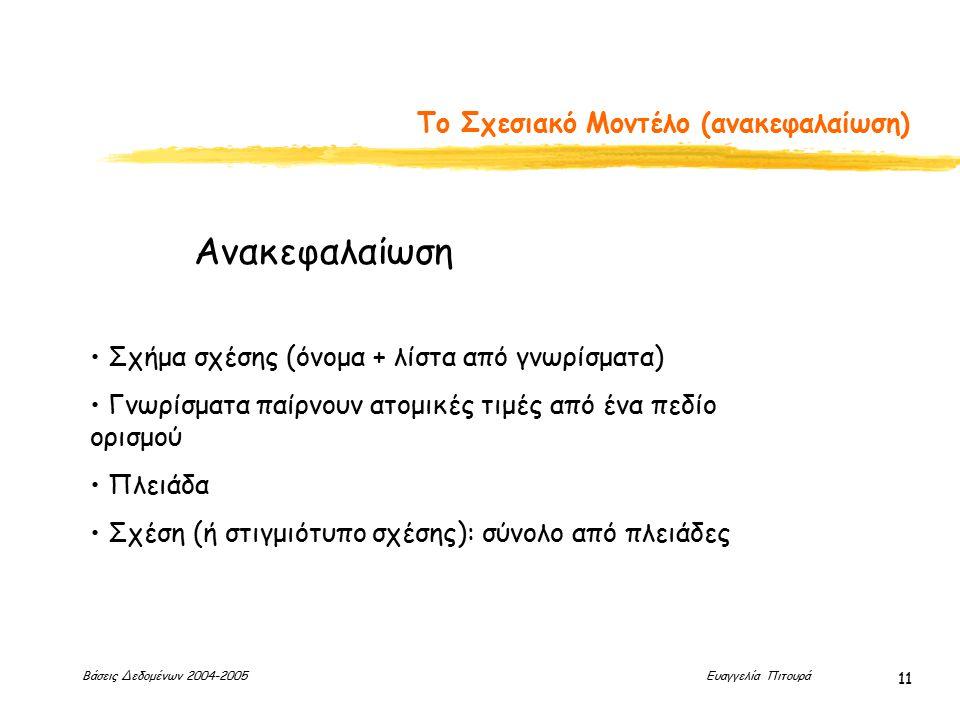 Βάσεις Δεδομένων 2004-2005 Ευαγγελία Πιτουρά 11 Το Σχεσιακό Μοντέλο (ανακεφαλαίωση) Σχήμα σχέσης (όνομα + λίστα από γνωρίσματα) Γνωρίσματα παίρνουν ατομικές τιμές από ένα πεδίο ορισμού Πλειάδα Σχέση (ή στιγμιότυπο σχέσης): σύνολο από πλειάδες Ανακεφαλαίωση
