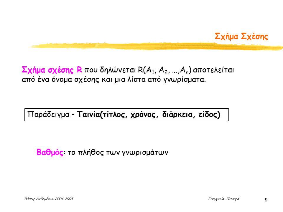 Βάσεις Δεδομένων 2004-2005 Ευαγγελία Πιτουρά 5 Σχήμα Σχέσης Σχήμα σχέσης R που δηλώνεται R(A 1, A 2, …,A n ) αποτελείται από ένα όνομα σχέσης και μια λίστα από γνωρίσματα.