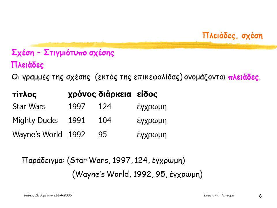 Βάσεις Δεδομένων 2004-2005 Ευαγγελία Πιτουρά 6 τίτλοςχρόνοςδιάρκειαείδος Star Wars1997124έγχρωμη Mighty Ducks1991104έγχρωμη Wayne's World199295έγχρωμη Πλειάδες Οι γραμμές της σχέσης (εκτός της επικεφαλίδας) ονομάζονται πλειάδες.