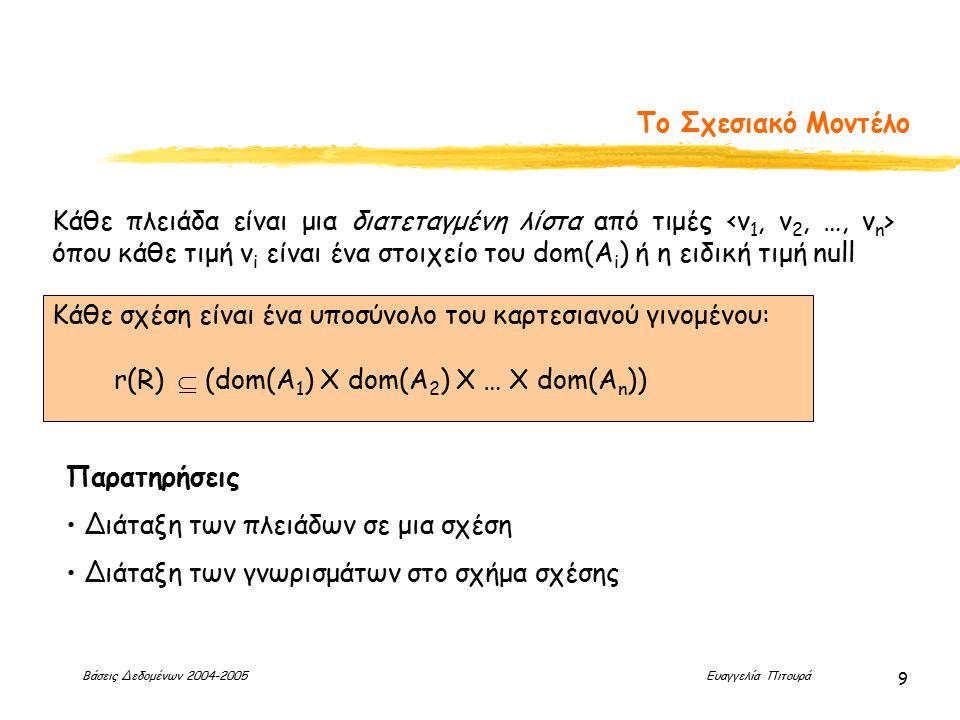 Βάσεις Δεδομένων 2004-2005 Ευαγγελία Πιτουρά 9 Το Σχεσιακό Μοντέλο Κάθε πλειάδα είναι μια διατεταγμένη λίστα από τιμές όπου κάθε τιμή v i είναι ένα στοιχείο του dom(A i ) ή η ειδική τιμή null r(R)  (dom(A 1 ) X dom(A 2 ) X … X dom(A n )) Κάθε σχέση είναι ένα υποσύνολο του καρτεσιανού γινομένου: Παρατηρήσεις Διάταξη των πλειάδων σε μια σχέση Διάταξη των γνωρισμάτων στο σχήμα σχέσης
