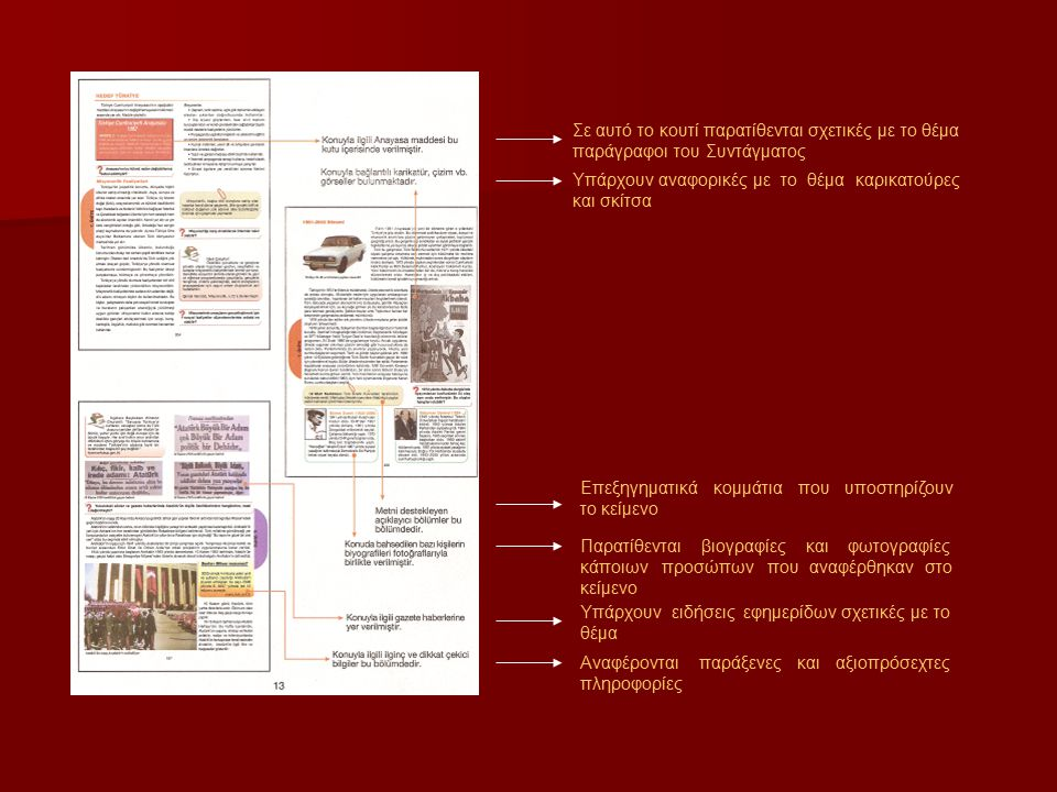 Σε αυτό το κουτί παρατίθενται σχετικές με το θέμα παράγραφοι του Συντάγματος Υπάρχουν αναφορικές με το θέμα καρικατούρες και σκίτσα Επεξηγηματικά κομμάτια που υποστηρίζουν το κείμενο Παρατίθενται βιογραφίες και φωτογραφίες κάποιων προσώπων που αναφέρθηκαν στο κείμενο Υπάρχουν ειδήσεις εφημερίδων σχετικές με το θέμα Αναφέρονται παράξενες και αξιοπρόσεχτες πληροφορίες