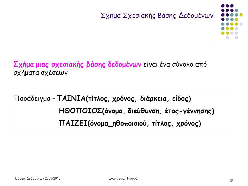 Βάσεις Δεδομένων 2009-2010Ευαγγελία Πιτουρά 10 Σχήμα Σχεσιακής Βάσης Δεδομένων Σχήμα μιας σχεσιακής βάσης δεδομένων είναι ένα σύνολο από σχήματα σχέσεων Παράδειγμα - ΤAINIA(τίτλος, χρόνος, διάρκεια, είδος) ΗΘΟΠΟΙΟΣ(όνομα, διεύθυνση, έτος-γέννησης) ΠΑΙΖΕΙ(όνομα_ηθοποιοιού, τίτλος, χρόνος)