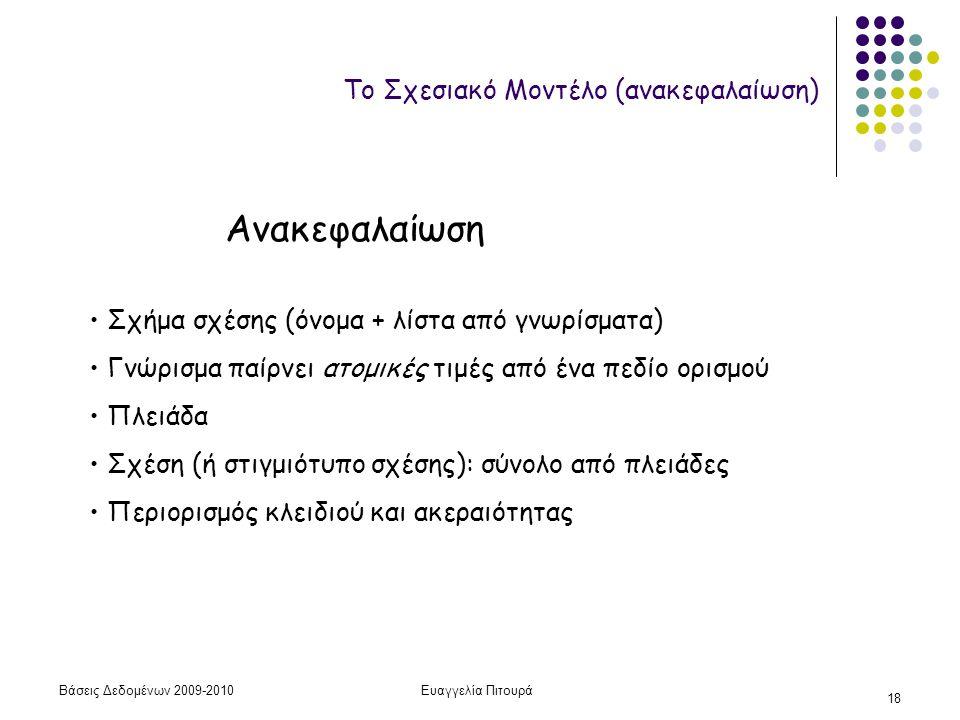 Βάσεις Δεδομένων 2009-2010Ευαγγελία Πιτουρά 18 Το Σχεσιακό Μοντέλο (ανακεφαλαίωση) Σχήμα σχέσης (όνομα + λίστα από γνωρίσματα) Γνώρισμα παίρνει ατομικ