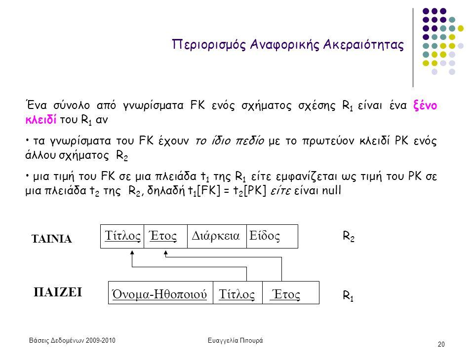 Βάσεις Δεδομένων 2009-2010Ευαγγελία Πιτουρά 20 Περιορισμός Αναφορικής Ακεραιότητας Ένα σύνολο από γνωρίσματα FK ενός σχήματος σχέσης R 1 είναι ένα ξένο κλειδί του R 1 αν τα γνωρίσματα του FK έχουν το ίδιο πεδίο με το πρωτεύον κλειδί PK ενός άλλου σχήματος R 2 μια τιμή του FK σε μια πλειάδα t 1 της R 1 είτε εμφανίζεται ως τιμή του PK σε μια πλειάδα t 2 της R 2, δηλαδή t 1 [FK] = t 2 [PK] είτε είναι null ΤΑΙΝΙΑ Τίτλος Έτος Διάρκεια Είδος ΠΑΙΖΕΙ Όνομα-Ηθοποιού Τίτλος Έτος R1R1 R2R2