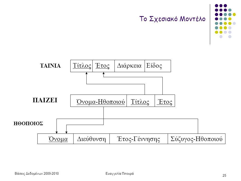 Βάσεις Δεδομένων 2009-2010Ευαγγελία Πιτουρά 25 Το Σχεσιακό Μοντέλο ΤΑΙΝΙΑ Τίτλος Έτος Διάρκεια Είδος ΠΑΙΖΕΙ Όνομα-Ηθοποιού Τίτλος Έτος Όνομα Διεύθυνση