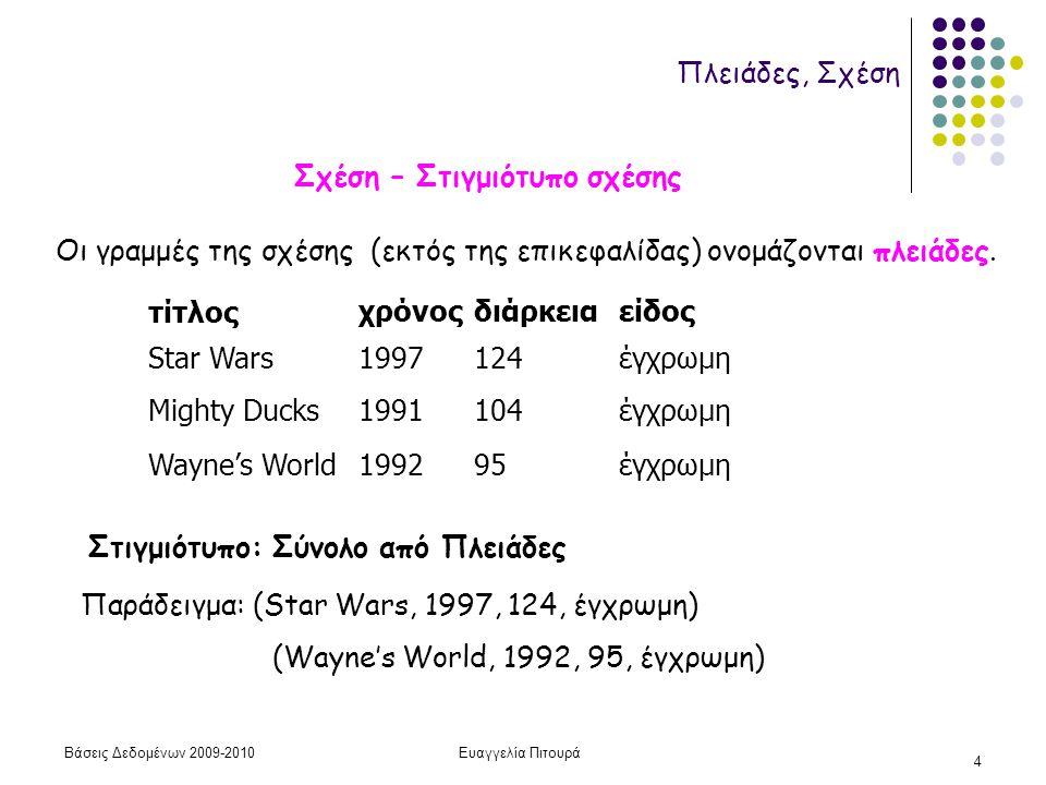 Βάσεις Δεδομένων 2009-2010Ευαγγελία Πιτουρά 4 τίτλοςχρόνοςδιάρκειαείδος Star Wars1997124έγχρωμη Mighty Ducks1991104έγχρωμη Wayne's World199295έγχρωμη Στιγμιότυπο: Σύνολο από Πλειάδες Οι γραμμές της σχέσης (εκτός της επικεφαλίδας) ονομάζονται πλειάδες.