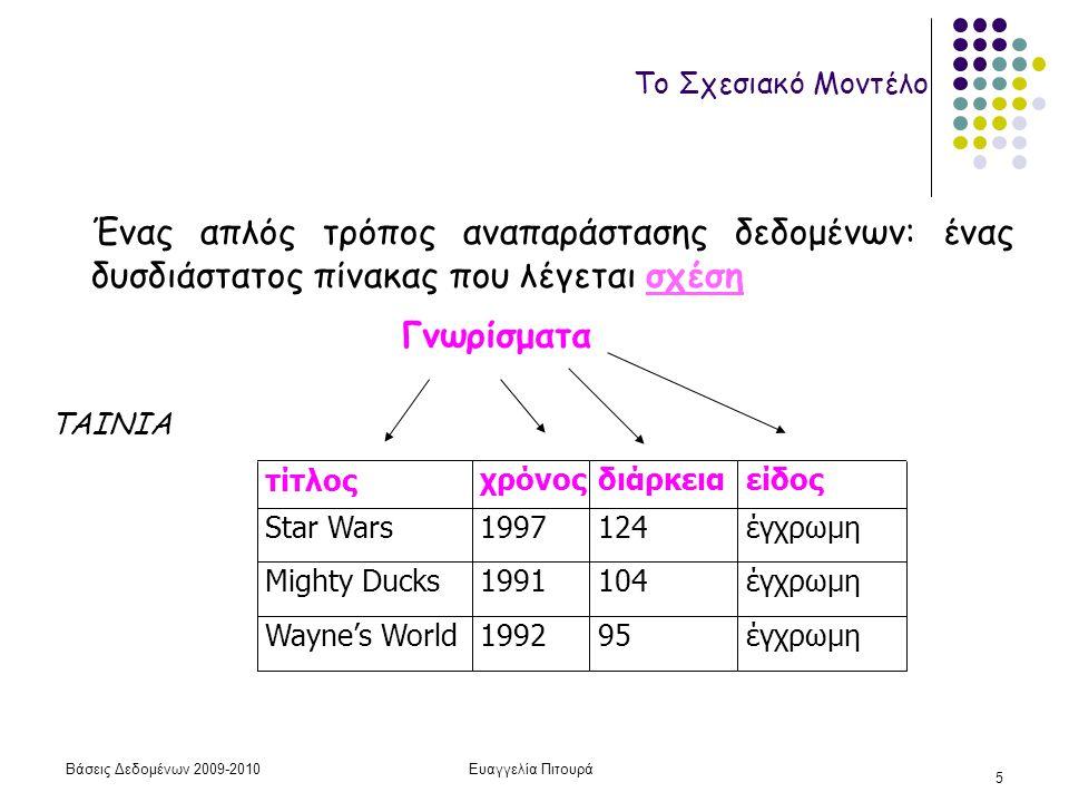 Βάσεις Δεδομένων 2009-2010Ευαγγελία Πιτουρά 5 Το Σχεσιακό Μοντέλο Ένας απλός τρόπος αναπαράστασης δεδομένων: ένας δυσδιάστατος πίνακας που λέγεται σχέση τίτλοςχρόνοςδιάρκειαείδος Star Wars1997124έγχρωμη Mighty Ducks1991104έγχρωμη Wayne's World199295έγχρωμη Γνωρίσματα TAINIA
