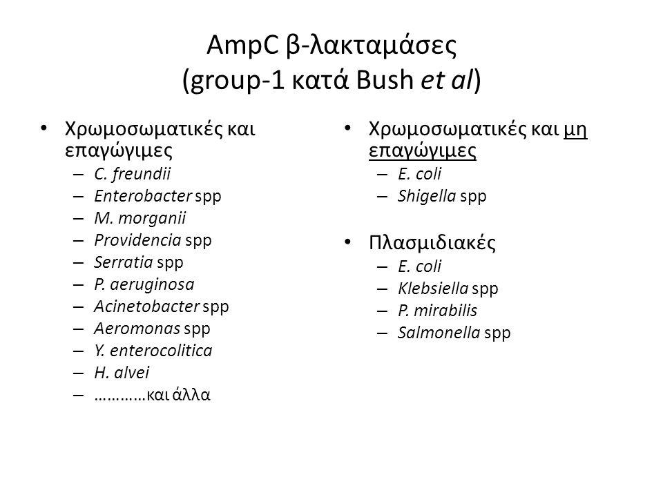 AmpC β-λακταμάσες Φάσμα υδρόλυσης Υδρολύουν όλα τα β-λακταμικά, πλην κεφεπίμης (!) και καρβαπενεμών Είναι ανθεκτικές στις κεφαμυκίνες (FOX) Δεν αναστέλλονται από τους αναστολείς Όταν συνυπάρχει απώλεια πορινών προκαλείται αντοχή στις καρβαπενέμες