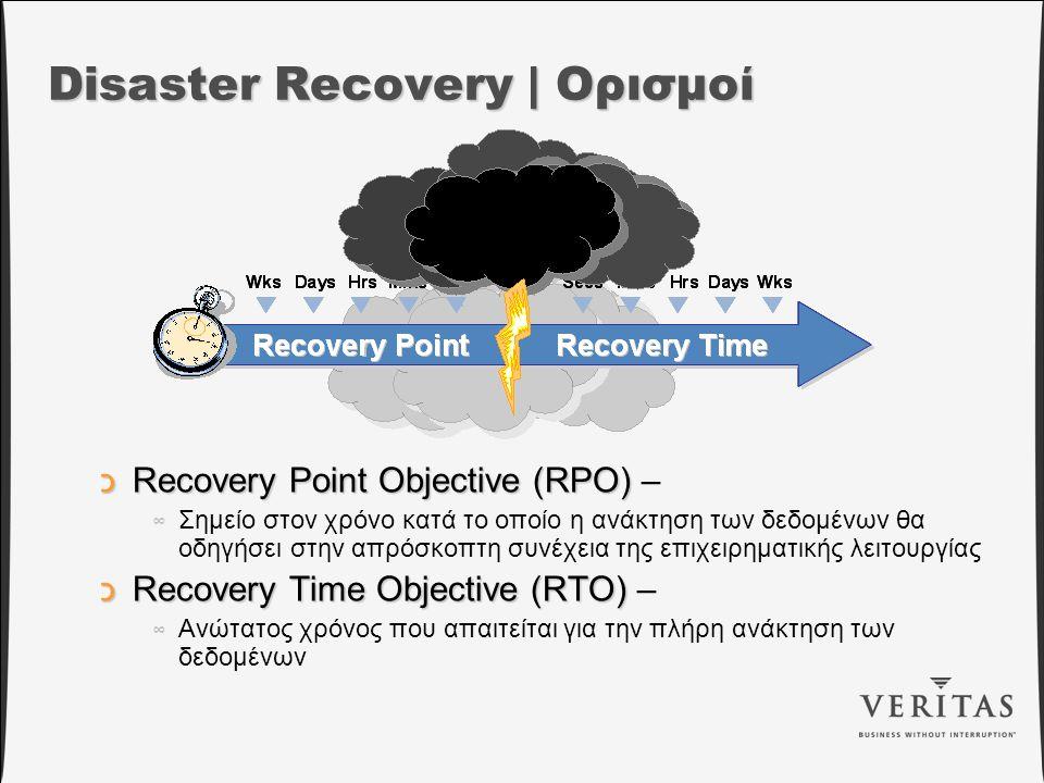 Disaster Recovery | Ορισμοί כRecovery Point Objective (RPO) כRecovery Point Objective (RPO) – ∞ Σημείο στον χρόνο κατά το οποίο η ανάκτηση των δεδομένων θα οδηγήσει στην απρόσκοπτη συνέχεια της επιχειρηματικής λειτουργίας כRecovery Time Objective (RTO) כRecovery Time Objective (RTO) – ∞ Ανώτατος χρόνος που απαιτείται για την πλήρη ανάκτηση των δεδομένων