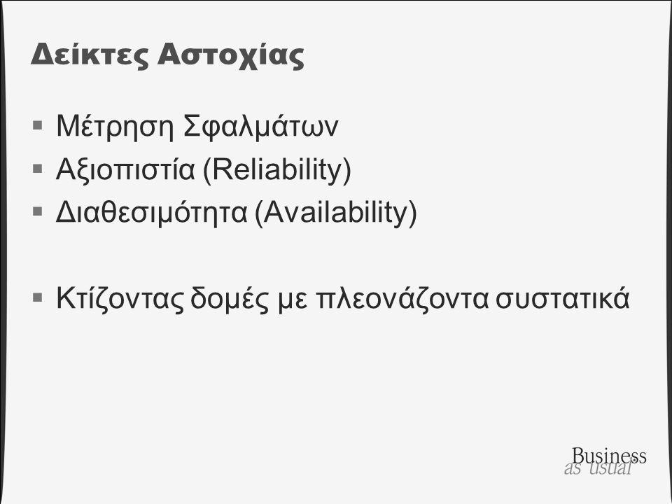 Δείκτες Αστοχίας  Μέτρηση Σφαλμάτων  Αξιοπιστία (Reliability)  Διαθεσιμότητα (Availability)  Κτίζοντας δομές με πλεονάζοντα συστατικά
