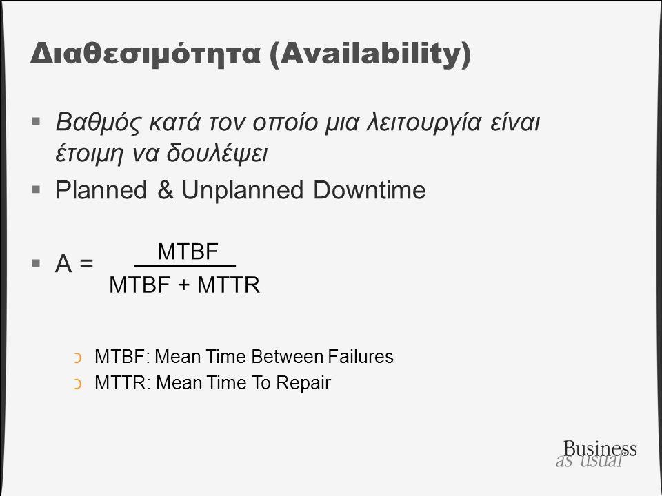 Διαθεσιμότητα (Availability)  Βαθμός κατά τον οποίο μια λειτουργία είναι έτοιμη να δουλέψει  Planned & Unplanned Downtime  A = כMTBF: Mean Time Between Failures כMTTR: Mean Time To Repair