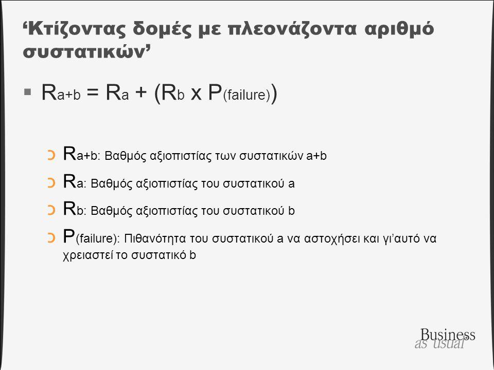 'Κτίζοντας δομές με πλεονάζοντα αριθμό συστατικών'  R a+b = R a + (R b x P (failure) ) כR a+b: Βαθμός αξιοπιστίας των συστατικών a+b כR a: Βαθμός αξιοπιστίας του συστατικού a כR b: Βαθμός αξιοπιστίας του συστατικού b כP (failure): Πιθανότητα του συστατικού a να αστοχήσει και γι'αυτό να χρειαστεί το συστατικό b