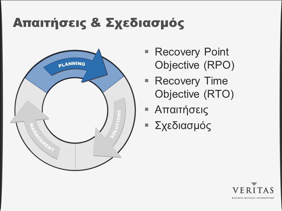 Disaster Recovery   Ορισμοί כRecovery Point Objective (RPO) כRecovery Point Objective (RPO) – ∞ Σημείο στον χρόνο κατά το οποίο η ανάκτηση των δεδομένων θα οδηγήσει στην απρόσκοπτη συνέχεια της επιχειρηματικής λειτουργίας כRecovery Time Objective (RTO) כRecovery Time Objective (RTO) – ∞ Ανώτατος χρόνος που απαιτείται για την πλήρη ανάκτηση των δεδομένων