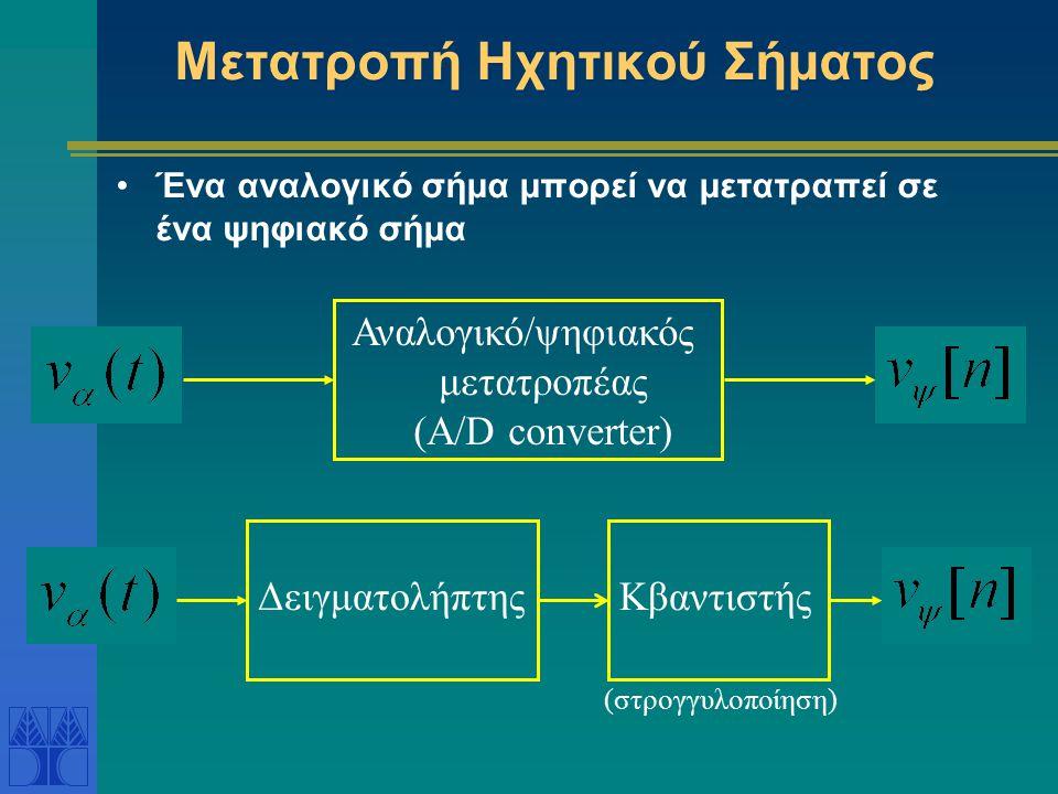 Μετατροπή Ηχητικού Σήματος Ένα αναλογικό σήμα μπορεί να μετατραπεί σε ένα ψηφιακό σήμα Αναλογικό/ψηφιακός μετατροπέας (A/D converter) Δειγματολήπτης Κ