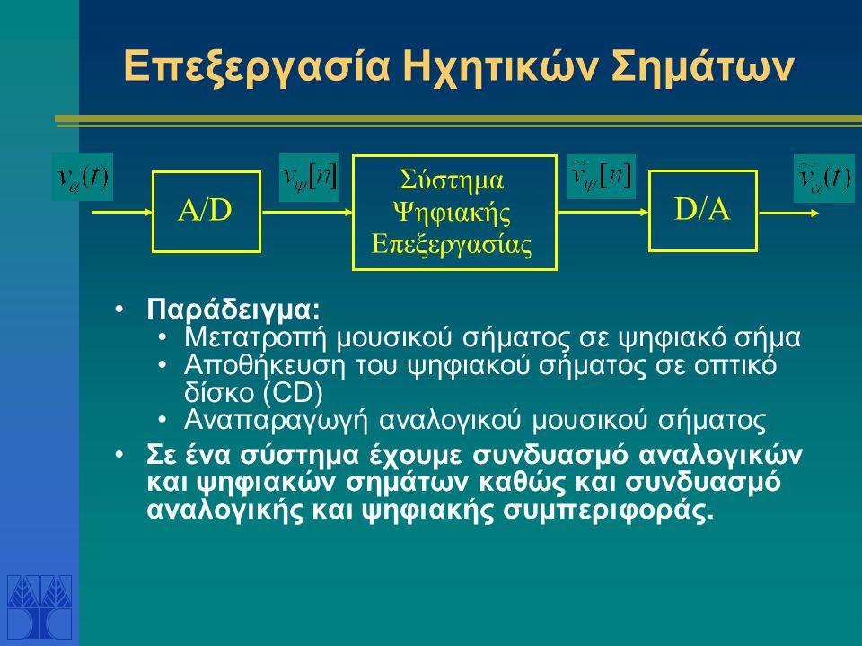Επεξεργασία Ηχητικών Σημάτων Παράδειγμα: Μετατροπή μουσικού σήματος σε ψηφιακό σήμα Αποθήκευση του ψηφιακού σήματος σε οπτικό δίσκο (CD) Αναπαραγωγή α
