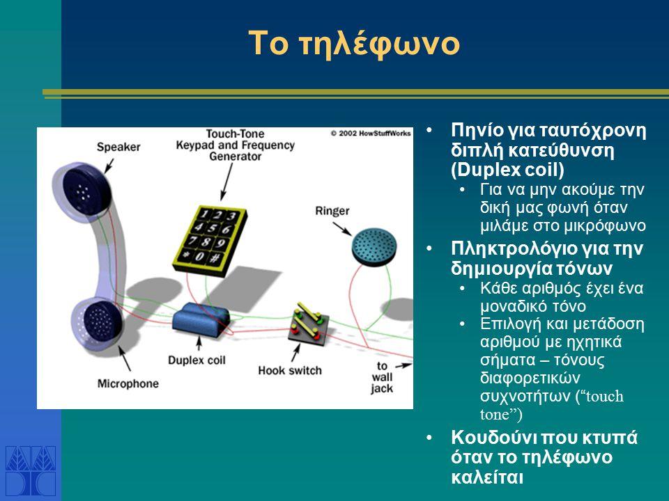 Το τηλέφωνο Πηνίο για ταυτόχρονη διπλή κατεύθυνση (Duplex coil) Για να μην ακούμε την δική μας φωνή όταν μιλάμε στο μικρόφωνο Πληκτρολόγιο για την δημ