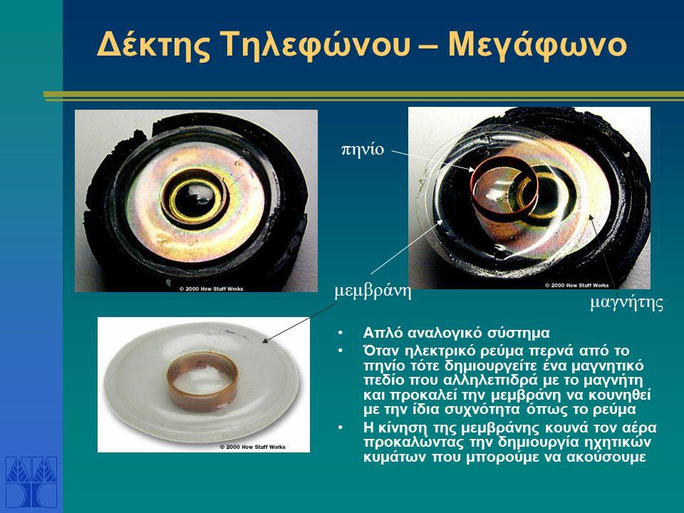 Δέκτης Τηλεφώνου – Μεγάφωνο Απλό αναλογικό σύστημα Όταν ηλεκτρικό ρεύμα περνά από το πηνίο τότε δημιουργείτε ένα μαγνητικό πεδίο που αλληλεπιδρά με το