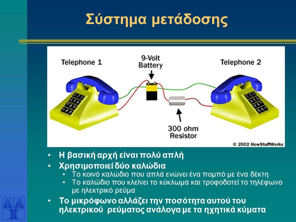 Σύστημα μετάδοσης Η βασική αρχή είναι πολύ απλή Χρησιμοποιεί δύο καλώδια Το κοινό καλώδιο που απλά ενώνει ένα πομπό με ένα δέκτη Το καλώδιο που κλείνε