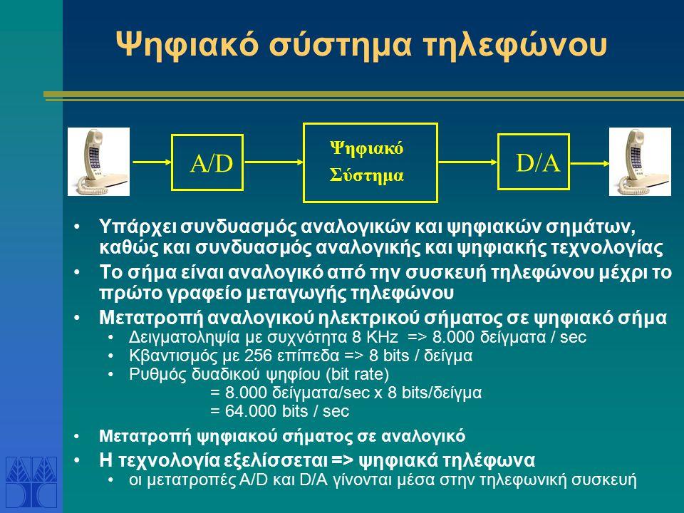 Ψηφιακό σύστημα τηλεφώνου Υπάρχει συνδυασμός αναλογικών και ψηφιακών σημάτων, καθώς και συνδυασμός αναλογικής και ψηφιακής τεχνολογίας Το σήμα είναι α