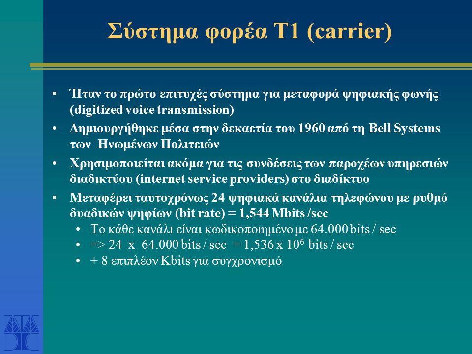 Σύστημα φορέα Τ1 (carrier) Ήταν το πρώτο επιτυχές σύστημα για μεταφορά ψηφιακής φωνής (digitized voice transmission) Δημιουργήθηκε μέσα στην δεκαετία