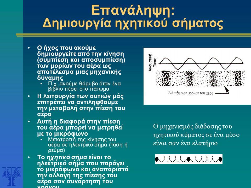 Επανάληψη: Δημιουργία ηχητικού σήματος Ο ήχος που ακούμε δημιουργείτε από την κίνηση (συμπίεση και αποσυμπίεση) των μορίων του αέρα ως αποτέλεσμα μιας
