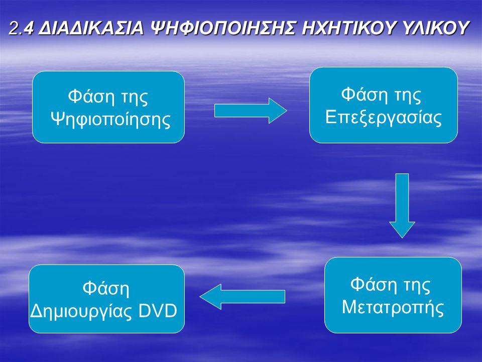 Φάση της Ψηφιοποίησης Φάση της Επεξεργασίας Φάση της Μετατροπής Φάση Δημιουργίας DVD 2.4 ΔΙΑΔΙΚΑΣΙΑ ΨΗΦΙΟΠΟΙΗΣΗΣ ΗΧΗΤΙΚΟΥ ΥΛΙΚΟΥ