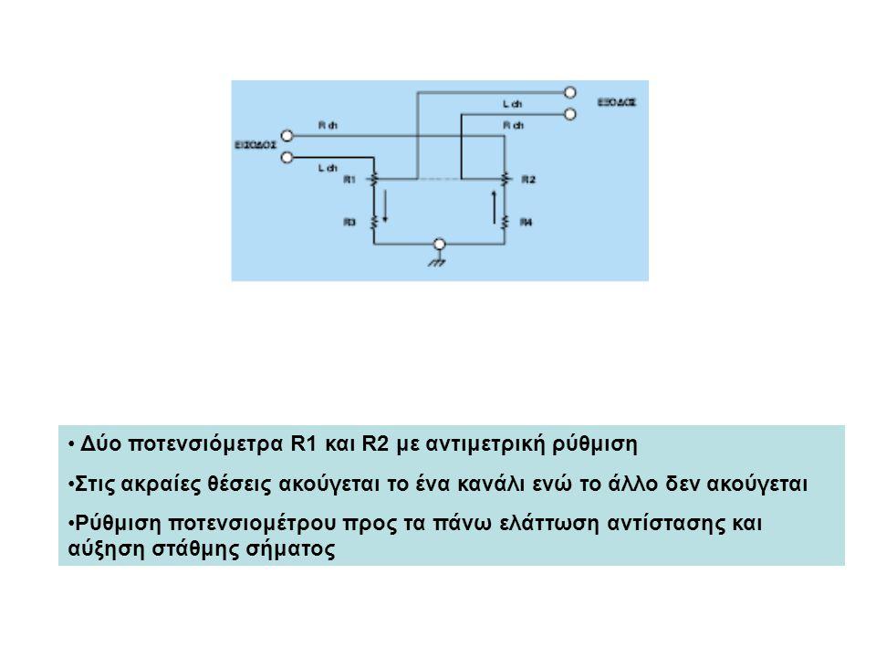 Δύο ποτενσιόμετρα R1 και R2 με αντιμετρική ρύθμιση Στις ακραίες θέσεις ακούγεται το ένα κανάλι ενώ το άλλο δεν ακούγεται Ρύθμιση ποτενσιομέτρου προς τ