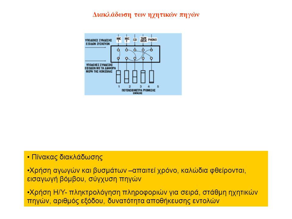 Διακλάδωση των ηχητικών πηγών Πίνακας διακλάδωσης Χρήση αγωγών και βυσμάτων –απαιτεί χρόνο, καλώδια φθείρονται, εισαγωγή βόμβου, σύγχυση πηγών Χρήση Η