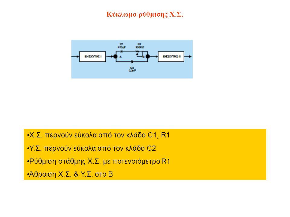 Κύκλωμα ρύθμισης Χ.Σ. Χ.Σ. περνούν εύκολα από τον κλάδο C1, R1 Υ.Σ. περνούν εύκολα από τον κλάδο C2 Ρύθμιση στάθμης Χ.Σ. με ποτενσιόμετρο R1 Άθροιση Χ