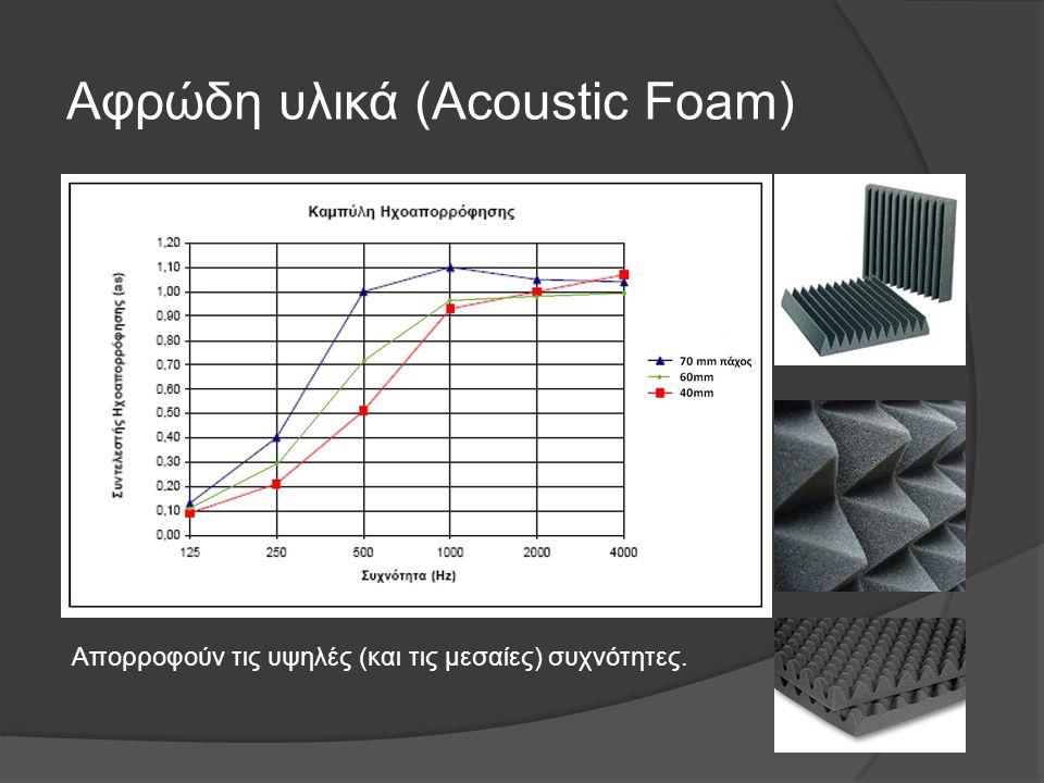 Αφρώδη υλικά (Acoustic Foam) Απορροφούν τις υψηλές (και τις μεσαίες) συχνότητες.