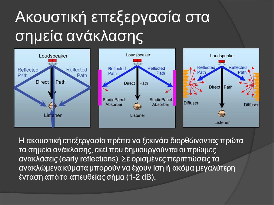 Ακουστική επεξεργασία στα σημεία ανάκλασης Η ακουστική επεξεργασία πρέπει να ξεκινάει διορθώνοντας πρώτα τα σημεία ανάκλασης, εκεί που δημιουργούνται