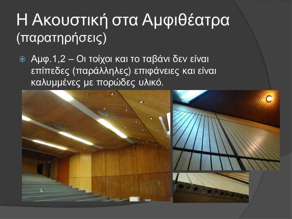 Η Ακουστική στα Αμφιθέατρα (παρατηρήσεις)  Αμφ.1,2 – Οι τοίχοι και το ταβάνι δεν είναι επίπεδες (παράλληλες) επιφάνειες και είναι καλυμμένες με πορώδ