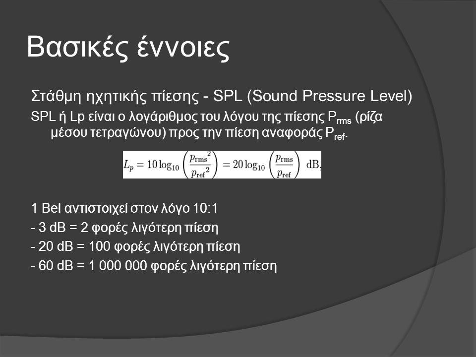 Βασικές έννοιες Στάθμη ηχητικής πίεσης - SPL (Sound Pressure Level) SPL ή Lp είναι ο λογάριθμος του λόγου της πίεσης P rms (ρίζα μέσου τετραγώνου) προ