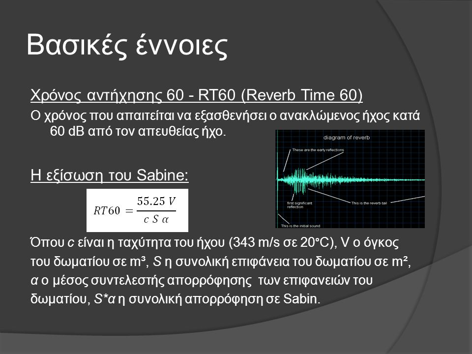 Βασικές έννοιες Χρόνος αντήχησης 60 - RT60 (Reverb Time 60) Ο χρόνος που απαιτείται να εξασθενήσει ο ανακλώμενος ήχος κατά 60 dB από τον απευθείας ήχο