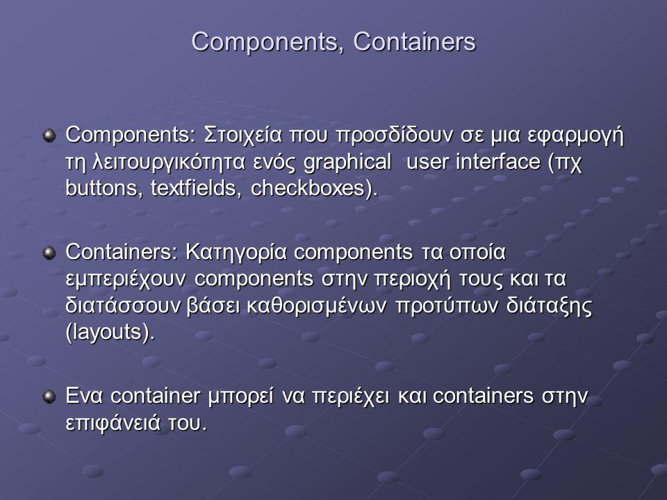 Ιεραρχική διάταξη components-containers BorderLayout java.lang.Object CheckboxGroup Component FlowLayout GridLayout TextComponent Button Label Checkbox List Choice Container TextField Panel java.applet.Applet TextArea