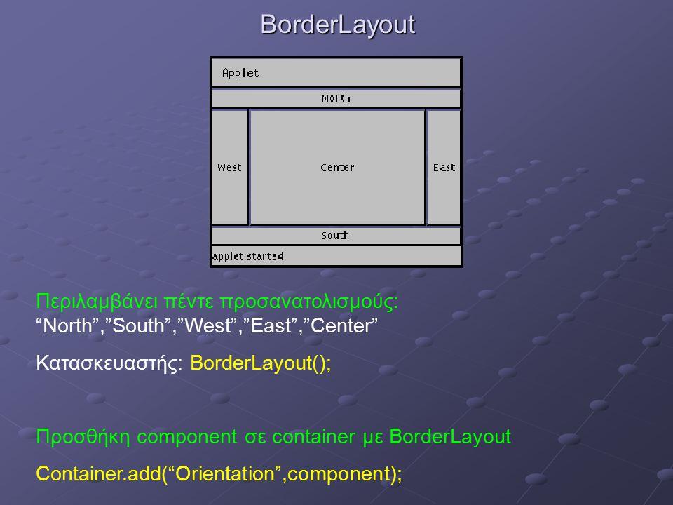 BorderLayout Περιλαμβάνει πέντε προσανατολισμούς: North , South , West , East , Center Κατασκευαστής: BorderLayout(); Προσθήκη component σε container με BorderLayout Container.add( Orientation ,component);