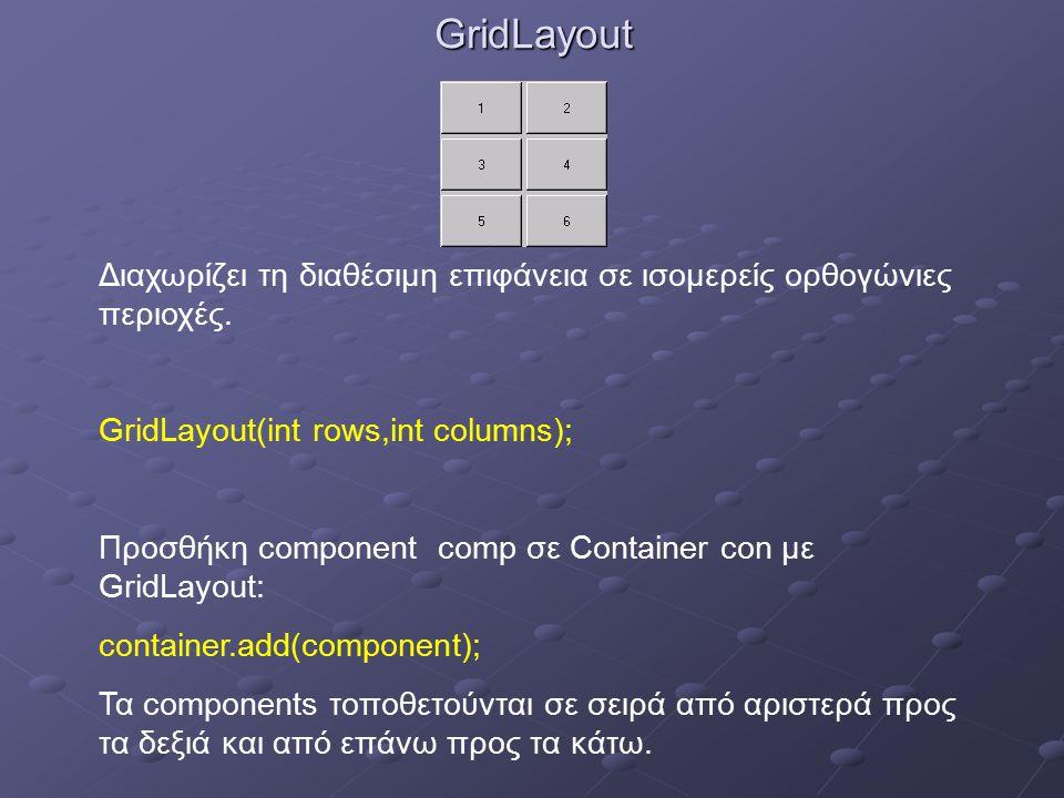 GridLayout Διαχωρίζει τη διαθέσιμη επιφάνεια σε ισομερείς ορθογώνιες περιοχές.