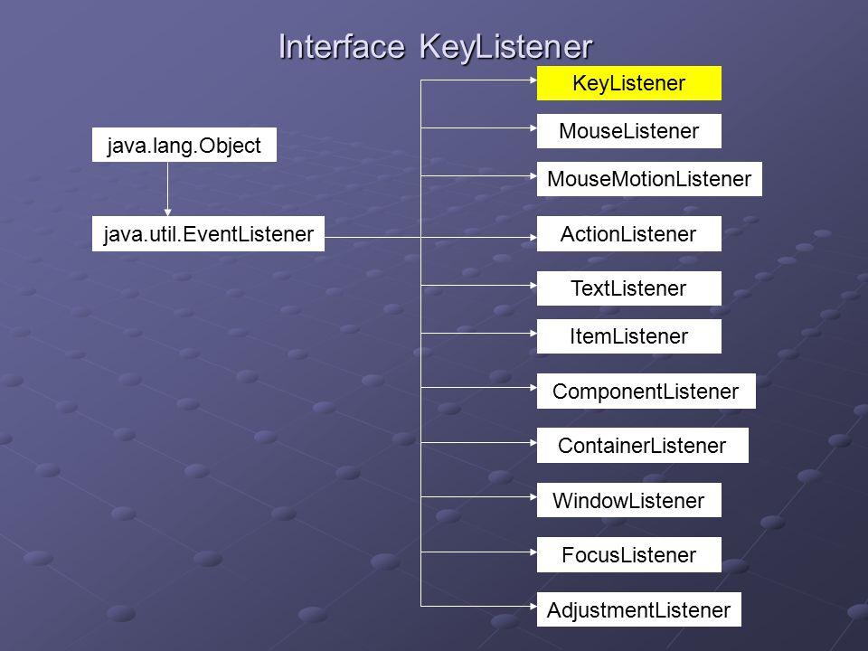 Interface KeyListener ActionListener AdjustmentListener ComponentListener ContainerListener FocusListener ItemListener KeyListener MouseListener MouseMotionListener TextListener WindowListener java.lang.Object java.util.EventListener