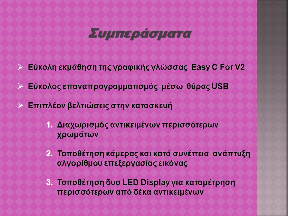 Συμπεράσματα  Εύκολη εκμάθηση της γραφικής γλώσσας Easy C For V2  Εύκολος επαναπρογραμματισμός μέσω θύρας USB  Επιπλέον βελτιώσεις στην κατασκευή 1