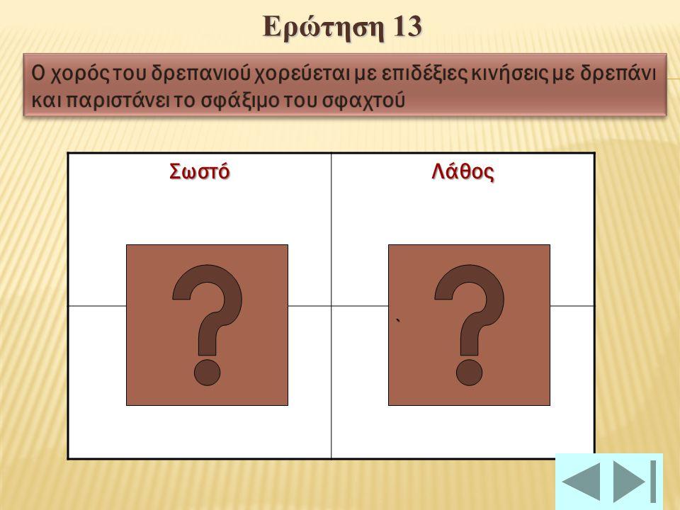 Χορεύονται ήρεμα και σοβαρά, σχεδόν επί τόπου «σε ένα μάρμαρο» και η θέση των χεριών είτε στη μέση (κόξαν), είτε το ένα στη μέση και το άλλο κάτω ή πάνω στο ύψος των ώμων Χορεύονται σεμνά και σοβαρά, με έντονα πηδηχτά βήματα και η θέση των χεριών είτε στη μέση (κόξαν), είτε το ένα στη μέση και το άλλο κάτω ή πάνω στο ύψος των ώμων Χορεύονται στις μύτες των ποδιών, σχεδόν επί τόπου «σε ένα μάρμαρο» και η θέση των χεριών είτε στη μέση (κόξαν), είτε το ένα στη μέση και το άλλο κάτω ή πάνω στο ύψος των ώμων Χορεύονται ήρεμα και σοβαρά, σχεδόν επί τόπου με τα χέρια ανοικτά και το τσάκρισμα των δακτύλων Α Γ Β Δ Ερώτηση 12 ````