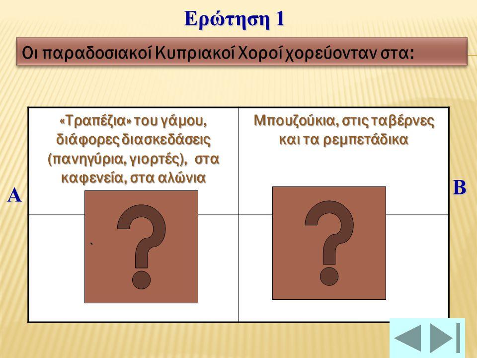 Βασίλης Γιωργαλλάς Καθηγητής Φυσικής Αγωγής Βασίλης Γιωργαλλάς Καθηγητής Φυσικής Αγωγής Ερωτήσεις Multiple choice